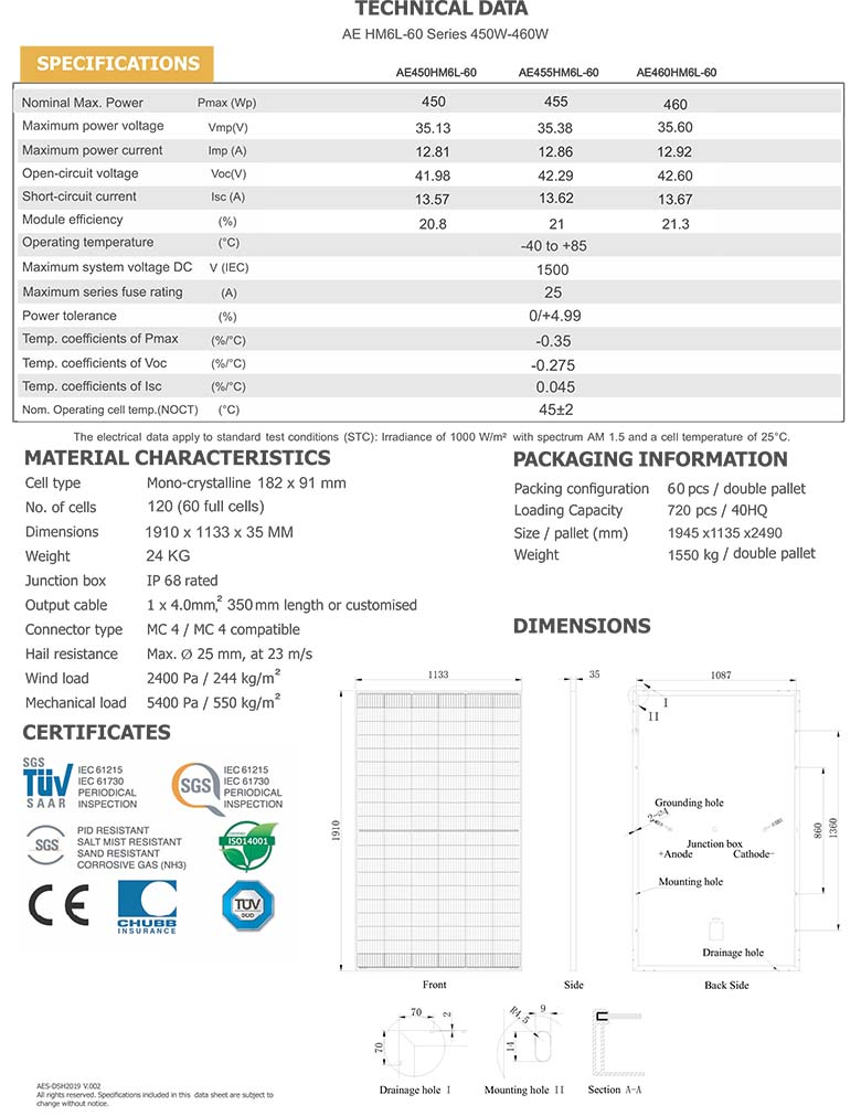 AE-HM6L-72-450W-460W