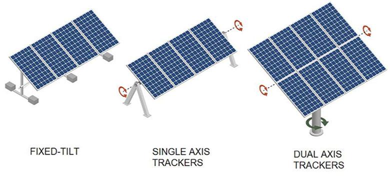 he-thong-solar-tracker